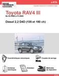 Revue Technique Toyota RAV4 III diesel
